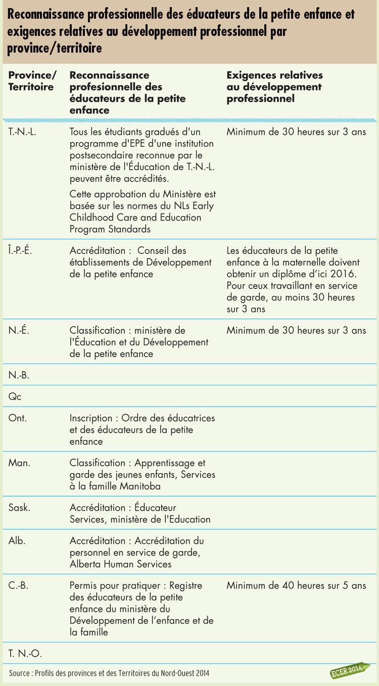 régie enfance education